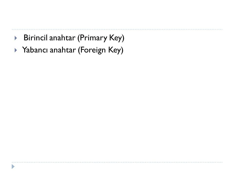  Birincil anahtar (Primary Key)  Yabancı anahtar (Foreign Key)