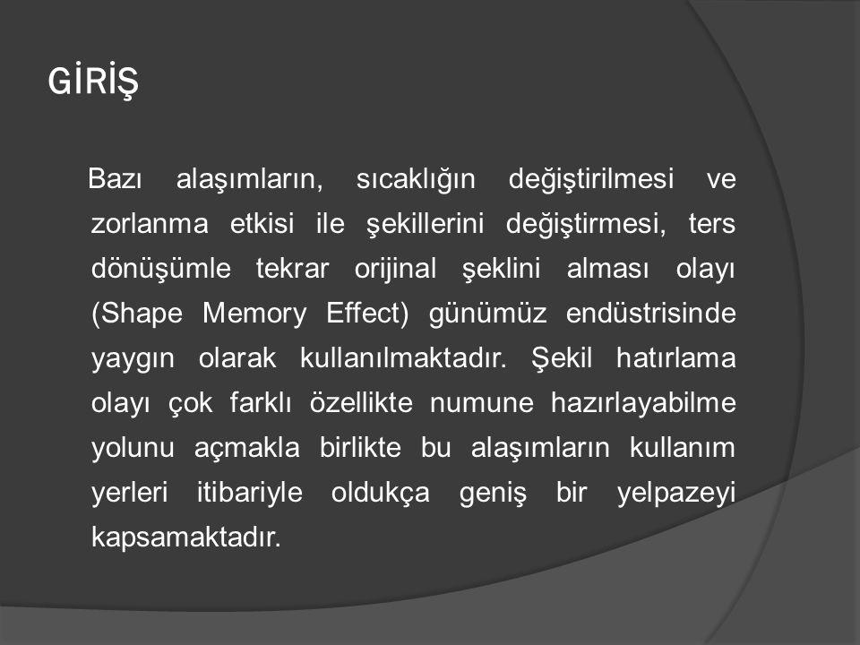 ŞEKİL HATIRLAMA OLAYI Şekil hatırlama etkisi temelde termoelastik martensitik dönüşüme dayanır.