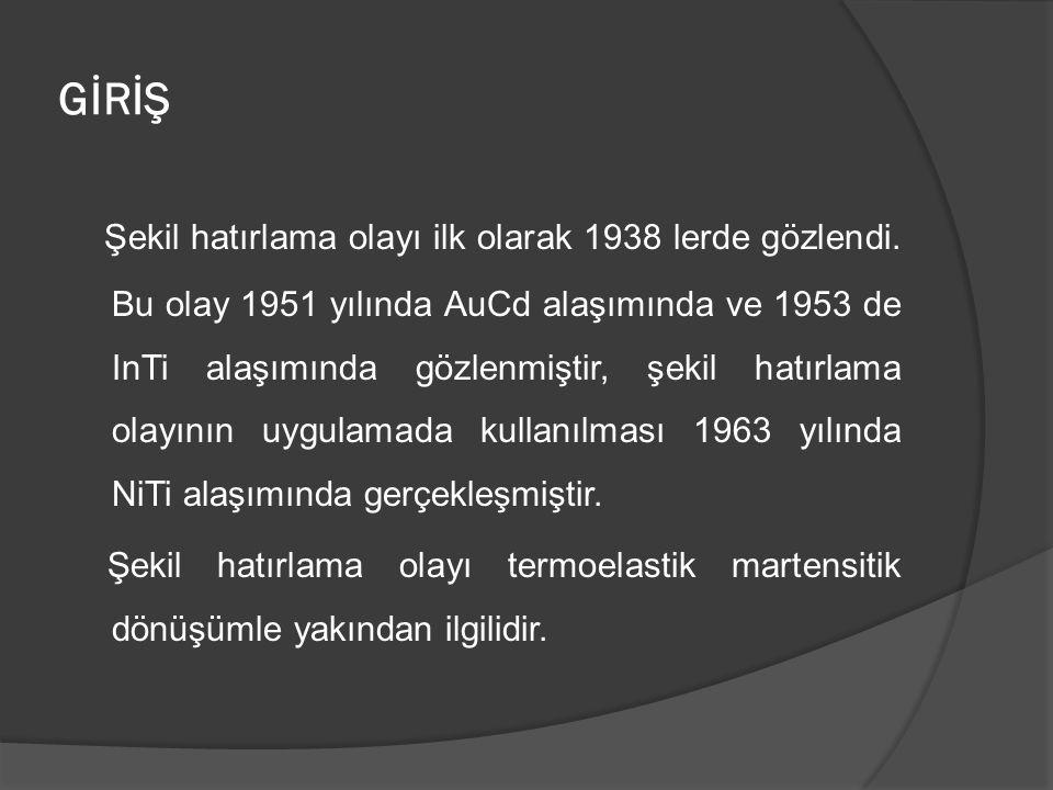 GİRİŞ Şekil hatırlama olayı ilk olarak 1938 lerde gözlendi. Bu olay 1951 yılında AuCd alaşımında ve 1953 de InTi alaşımında gözlenmiştir, şekil hatırl