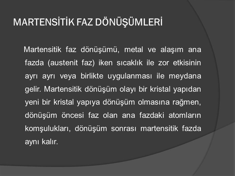 MARTENSİTİK FAZ DÖNÜŞÜMLERİ Martensitik faz dönüşümü, metal ve alaşım ana fazda (austenit faz) iken sıcaklık ile zor etkisinin ayrı ayrı veya birlikte