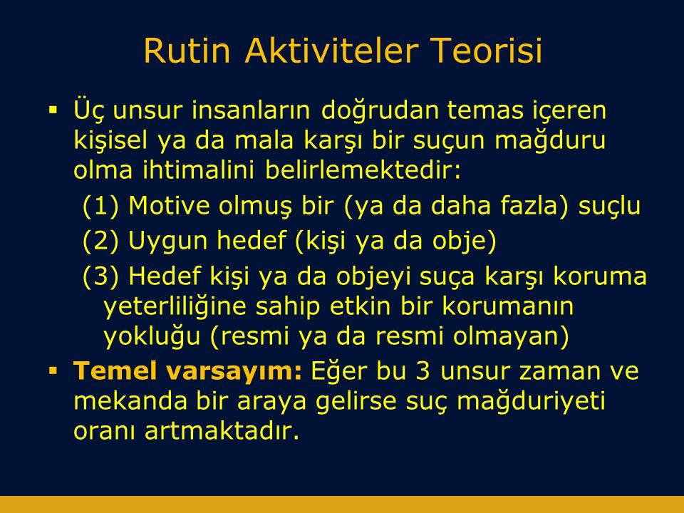 Rutin Aktiviteler Teorisi  Suçu açıklamakta kullanılan bu 3 unsurun bir araya gelmesi insanların (mağdur ve koruyucuların) normal, yasal, günlük rutin aktivitelerine bağlıdır.