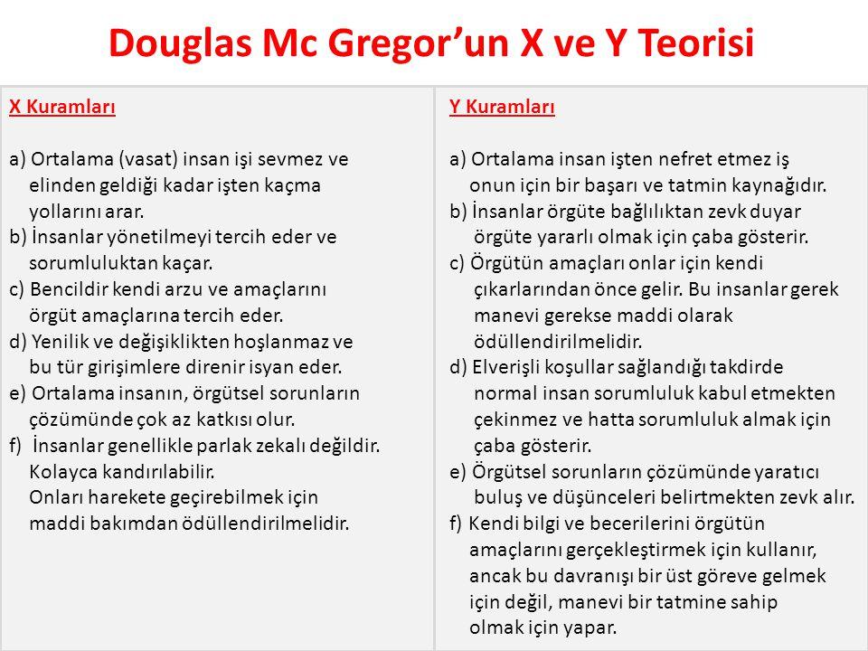 Douglas Mc Gregor'un X ve Y Teorisi X Kuramları a) Ortalama (vasat) insan işi sevmez ve elinden geldiği kadar işten kaçma yollarını arar.
