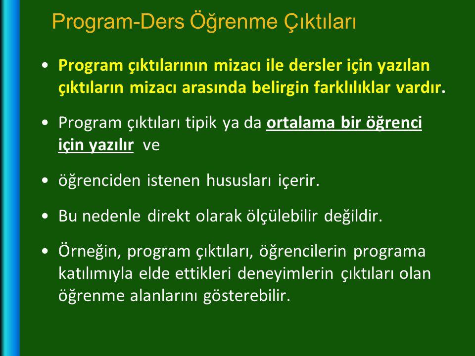 Program-Ders Öğrenme Çıktıları •Program çıktılarının mizacı ile dersler için yazılan çıktıların mizacı arasında belirgin farklılıklar vardır. •Program