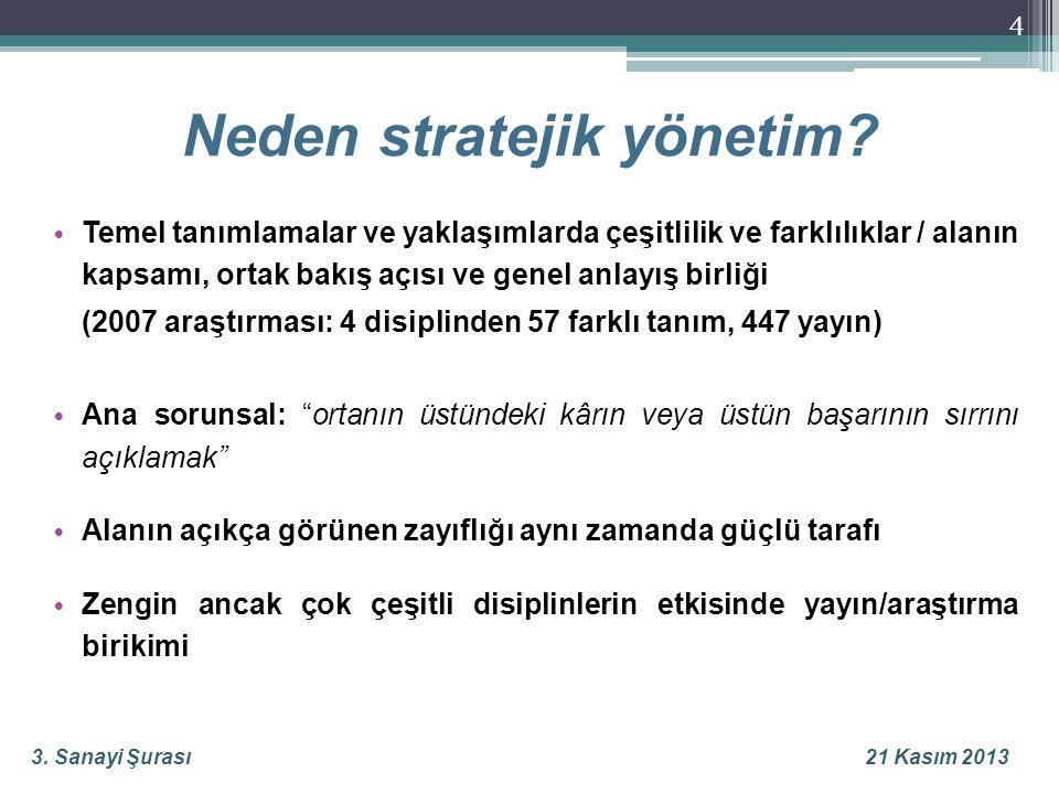 3. Sanayi Şurası21 Kasım 2013 4 • Temel tanımlamalar ve yaklaşımlarda çeşitlilik ve farklılıklar / alanın kapsamı, ortak bakış açısı ve genel anlayış
