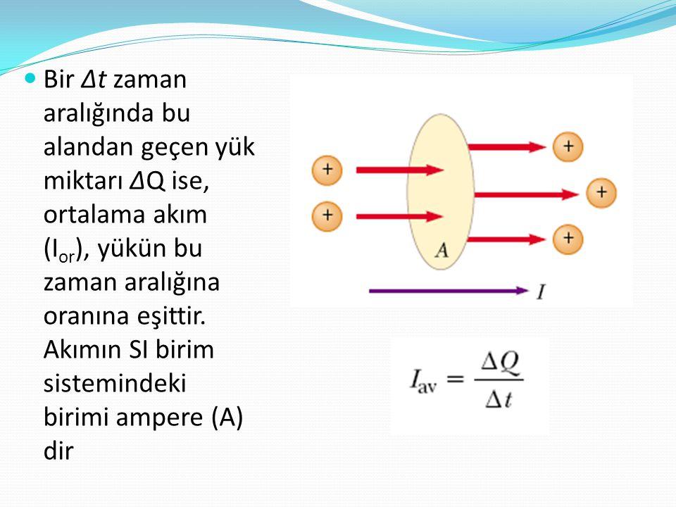  Bir ∆t zaman aralığında bu alandan geçen yük miktarı ∆Q ise, ortalama akım (I or ), yükün bu zaman aralığına oranına eşittir. Akımın SI birim sistem