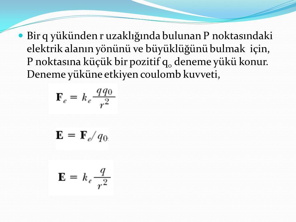  Bir q yükünden r uzaklığında bulunan P noktasındaki elektrik alanın yönünü ve büyüklüğünü bulmak için, P noktasına küçük bir pozitif q 0 deneme yükü