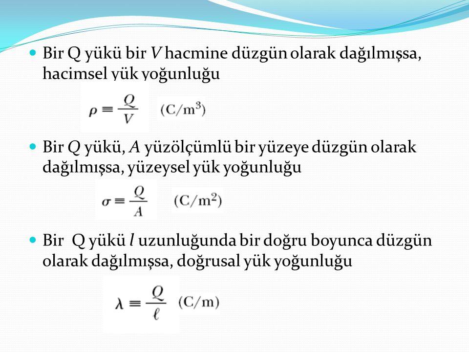  Bir Q yükü bir V hacmine düzgün olarak dağılmışsa, hacimsel yük yoğunluğu  Bir Q yükü, A yüzölçümlü bir yüzeye düzgün olarak dağılmışsa, yüzeysel y