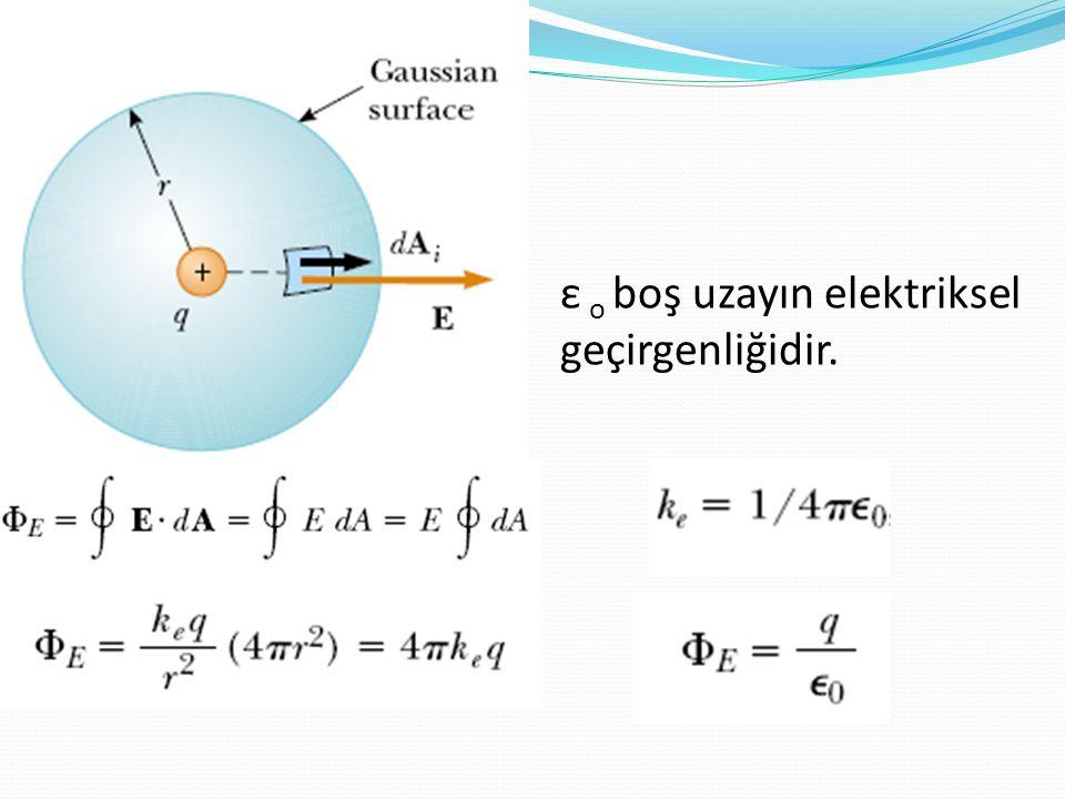 ε o boş uzayın elektriksel geçirgenliğidir.
