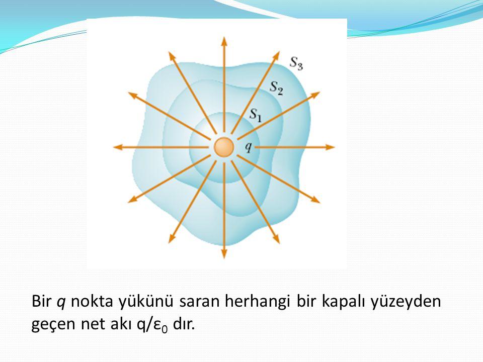 Bir q nokta yükünü saran herhangi bir kapalı yüzeyden geçen net akı q/ε 0 dır.
