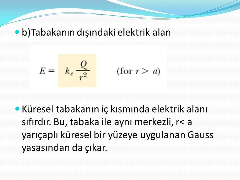  b)Tabakanın dışındaki elektrik alan  Küresel tabakanın iç kısmında elektrik alanı sıfırdır. Bu, tabaka ile aynı merkezli, r< a yarıçaplı küresel bi