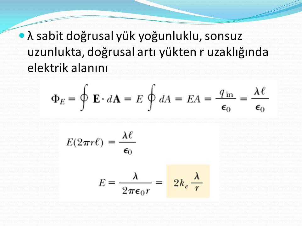  λ sabit doğrusal yük yoğunluklu, sonsuz uzunlukta, doğrusal artı yükten r uzaklığında elektrik alanını