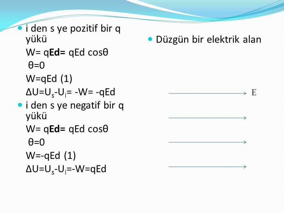  i den s ye pozitif bir q yükü W= qEd= qEd cosθ θ=0 W=qEd (1) ∆U=U s -U i = -W= -qEd  i den s ye negatif bir q yükü W= qEd= qEd cosθ θ=0 W=-qEd (1)