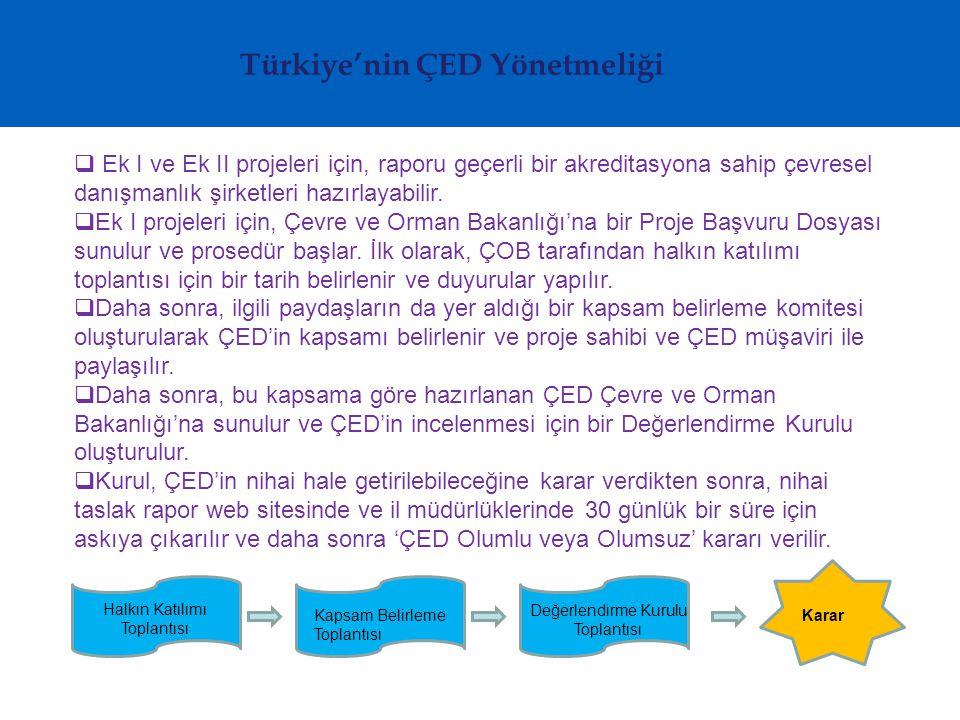 Türkiye'nin ÇED Yönetmeliği  Ek I ve Ek II projeleri için, raporu geçerli bir akreditasyona sahip çevresel danışmanlık şirketleri hazırlayabilir.  E