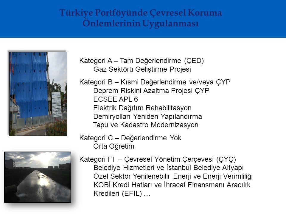 Türkiye Portföyünde Çevresel Koruma Önlemlerinin Uygulanması Kategori A – Tam Değerlendirme (ÇED) Gaz Sektörü Geliştirme Projesi Kategori B – Kısmi Değerlendirme ve/veya ÇYP Deprem Riskini Azaltma Projesi ÇYP ECSEE APL 6 Elektrik Dağıtım Rehabilitasyon Demiryolları Yeniden Yapılandırma Tapu ve Kadastro Modernizasyon Kategori C – Değerlendirme Yok Orta Öğretim Kategori FI – Çevresel Yönetim Çerçevesi (ÇYÇ) Belediye Hizmetleri ve İstanbul Belediye Altyapı Özel Sektör Yenilenebilir Enerji ve Enerji Verimliliği KOBİ Kredi Hatları ve İhracat Finansmanı Aracılık Kredileri (EFIL) …
