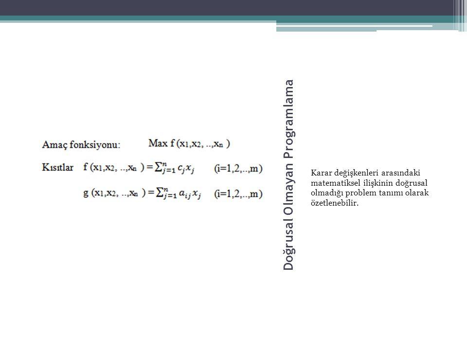 Doğrusal Olmayan Programlama Karar değişkenleri arasındaki matematiksel ilişkinin doğrusal olmadığı problem tanımı olarak özetlenebilir.