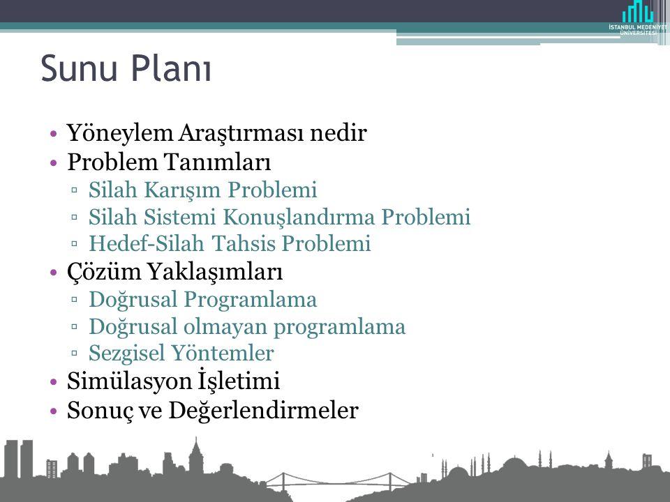 Sunu Planı •Yöneylem Araştırması nedir •Problem Tanımları ▫Silah Karışım Problemi ▫Silah Sistemi Konuşlandırma Problemi ▫Hedef-Silah Tahsis Problemi •