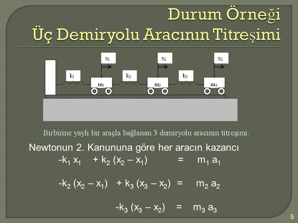 5 Newtonun 2. Kanununa göre her aracın kazancı -k 1 x 1 + k 2 (x 2 – x 1 ) = m 1 a 1 -k 2 (x 2 – x 1 ) + k 3 (x 3 – x 2 ) = m 2 a 2 -k 3 (x 3 – x 2 )