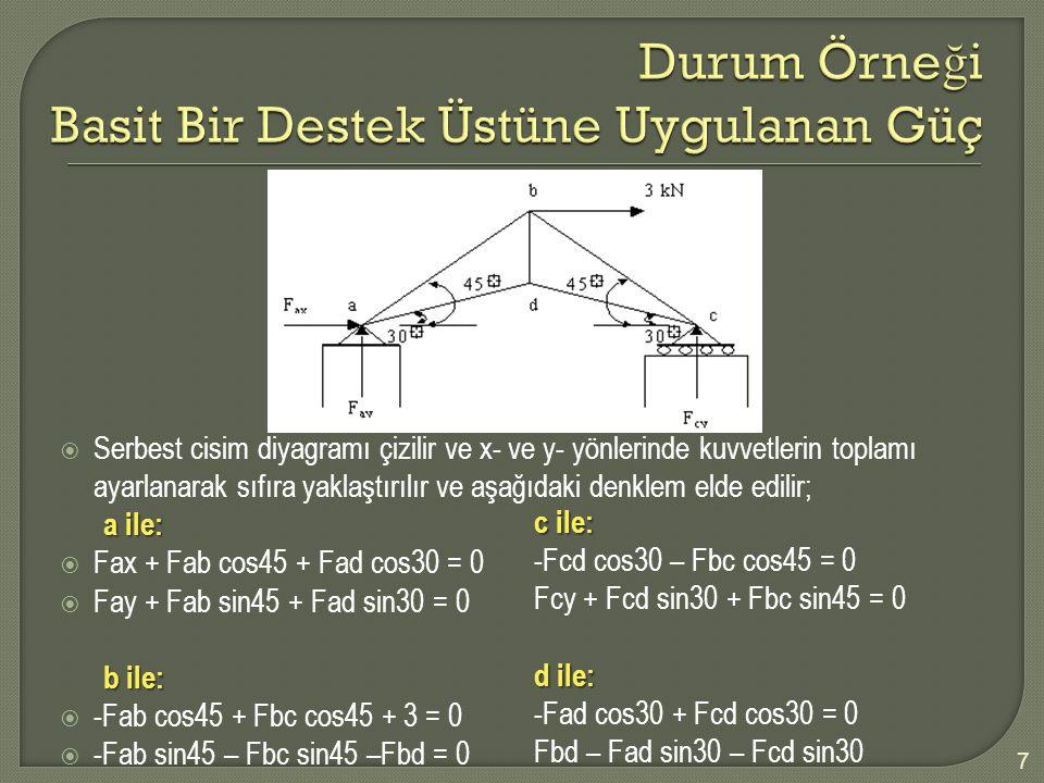8 Denklem yeniden düzenlenirse; Denklem organize biçimde yeniden düzenlendiğinde bu değerler bir matris formunda kolaylıkla yerine koyulabilir.