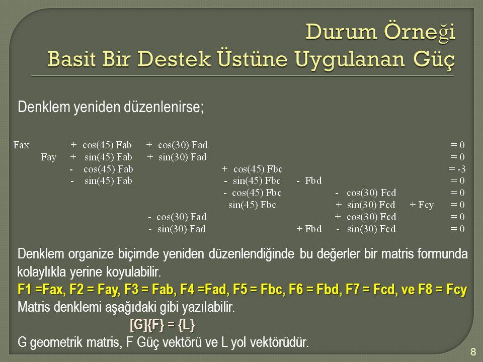 8 Denklem yeniden düzenlenirse; Denklem organize biçimde yeniden düzenlendiğinde bu değerler bir matris formunda kolaylıkla yerine koyulabilir. F1 =Fa