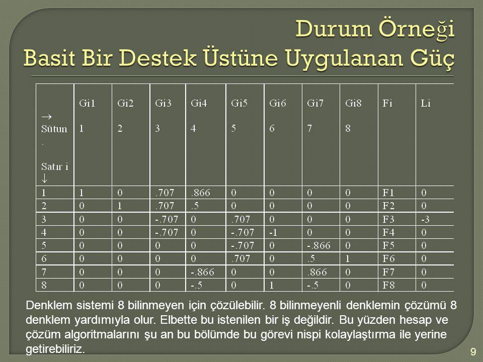 9 Denklem sistemi 8 bilinmeyen için çözülebilir. 8 bilinmeyenli denklemin çözümü 8 denklem yardımıyla olur. Elbette bu istenilen bir iş değildir. Bu y
