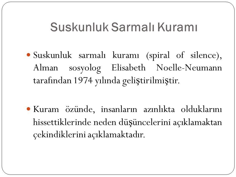 Suskunluk Sarmalı Kuramı  Suskunluk sarmalı kuramı (spiral of silence), Alman sosyolog Elisabeth Noelle-Neumann tarafından 1974 yılında geli ş tirilm