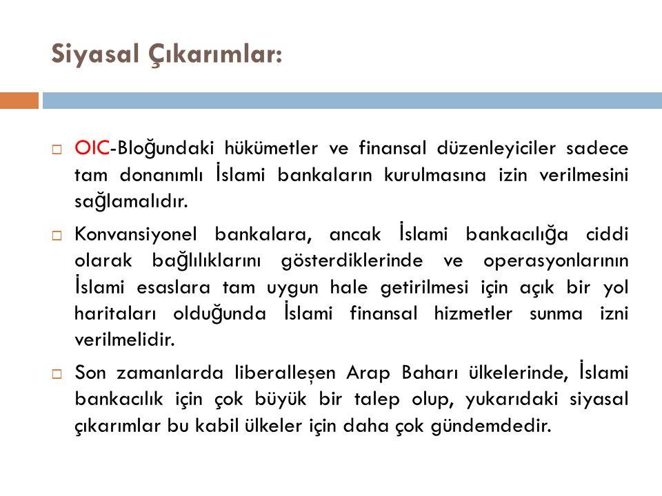 Siyasal Çıkarımlar:  OIC-Blo ğ undaki hükümetler ve finansal düzenleyiciler sadece tam donanımlı İ slami bankaların kurulmasına izin verilmesini sa ğ lamalıdır.