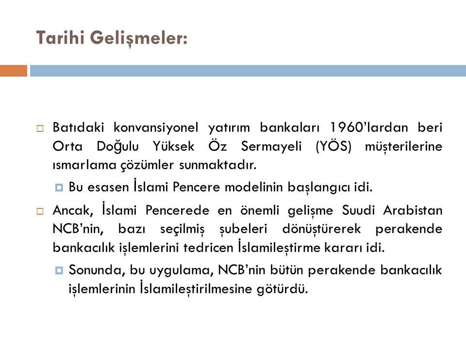 Tarihi Gelişmeler:  Batıdaki konvansiyonel yatırım bankaları 1960'lardan beri Orta Do ğ ulu Yüksek Öz Sermayeli (YÖS) müşterilerine ısmarlama çözümler sunmaktadır.