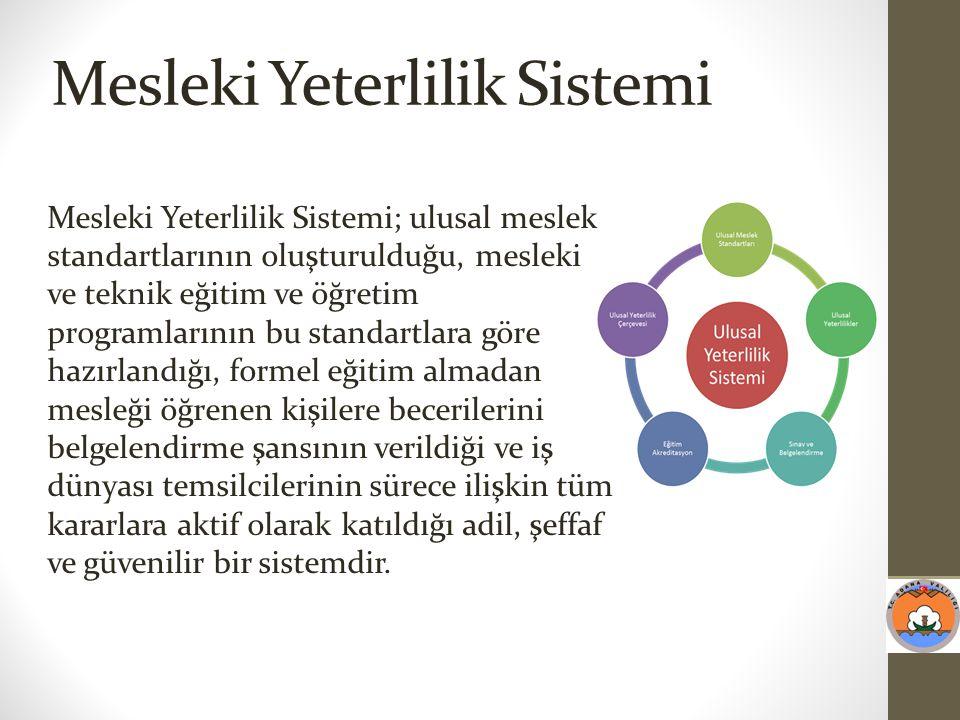 Mesleki Yeterlilik Sistemi Mesleki Yeterlilik Sistemi; ulusal meslek standartlarının oluşturulduğu, mesleki ve teknik eğitim ve öğretim programlarının