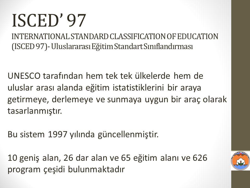 ISCED' 97 INTERNATIONAL STANDARD CLASSIFICATION OF EDUCATION (ISCED 97)- Uluslararası Eğitim Standart Sınıflandırması UNESCO tarafından hem tek tek ül
