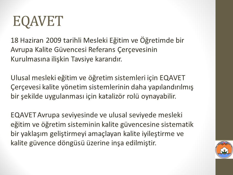 EQAVET 18 Haziran 2009 tarihli Mesleki Eğitim ve Öğretimde bir Avrupa Kalite Güvencesi Referans Çerçevesinin Kurulmasına ilişkin Tavsiye kararıdır. Ul
