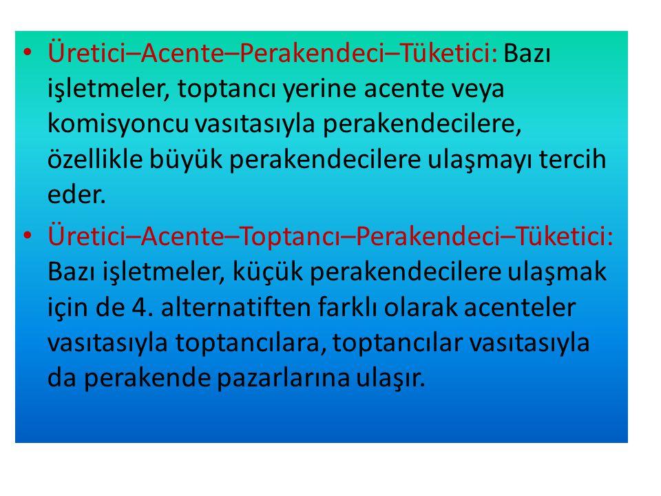 • Üretici–Acente–Perakendeci–Tüketici: Bazı işletmeler, toptancı yerine acente veya komisyoncu vasıtasıyla perakendecilere, özellikle büyük perakendecilere ulaşmayı tercih eder.