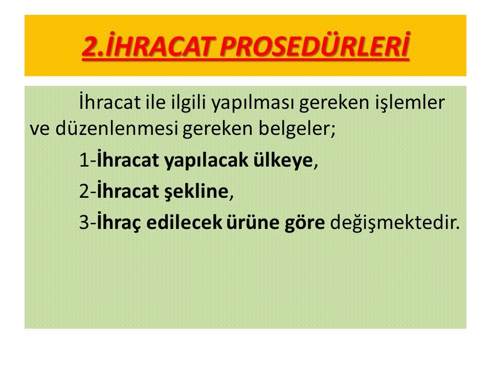 2.İHRACAT PROSEDÜRLERİ İhracat ile ilgili yapılması gereken işlemler ve düzenlenmesi gereken belgeler; 1-İhracat yapılacak ülkeye, 2-İhracat şekline, 3-İhraç edilecek ürüne göre değişmektedir.