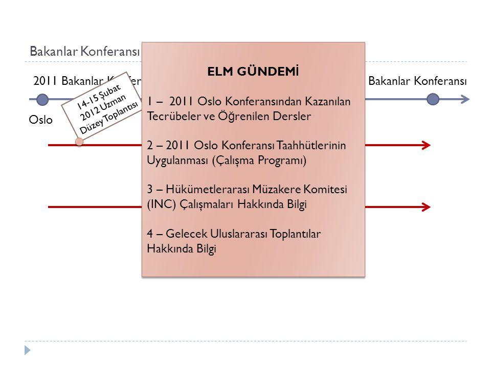 Bakanlar Konferansı Süreci 2011 Bakanlar Konferansı 2013 Bakanlar Konferansı Oslo Bakanlar Konferansı Faaliyetleri Avrupa Orman Anlaşması Müzakereleri 14-15 Şubat 2012 Uzman Düzey Toplantısı ELM GÜNDEM İ 1 – 2011 Oslo Konferansından Kazanılan Tecrübeler ve Ö ğ renilen Dersler 2 – 2011 Oslo Konferansı Taahhütlerinin Uygulanması (Çalışma Programı) 3 – Hükümetlerarası Müzakere Komitesi (INC) Çalışmaları Hakkında Bilgi 4 – Gelecek Uluslararası Toplantılar Hakkında Bilgi ELM GÜNDEM İ 1 – 2011 Oslo Konferansından Kazanılan Tecrübeler ve Ö ğ renilen Dersler 2 – 2011 Oslo Konferansı Taahhütlerinin Uygulanması (Çalışma Programı) 3 – Hükümetlerarası Müzakere Komitesi (INC) Çalışmaları Hakkında Bilgi 4 – Gelecek Uluslararası Toplantılar Hakkında Bilgi