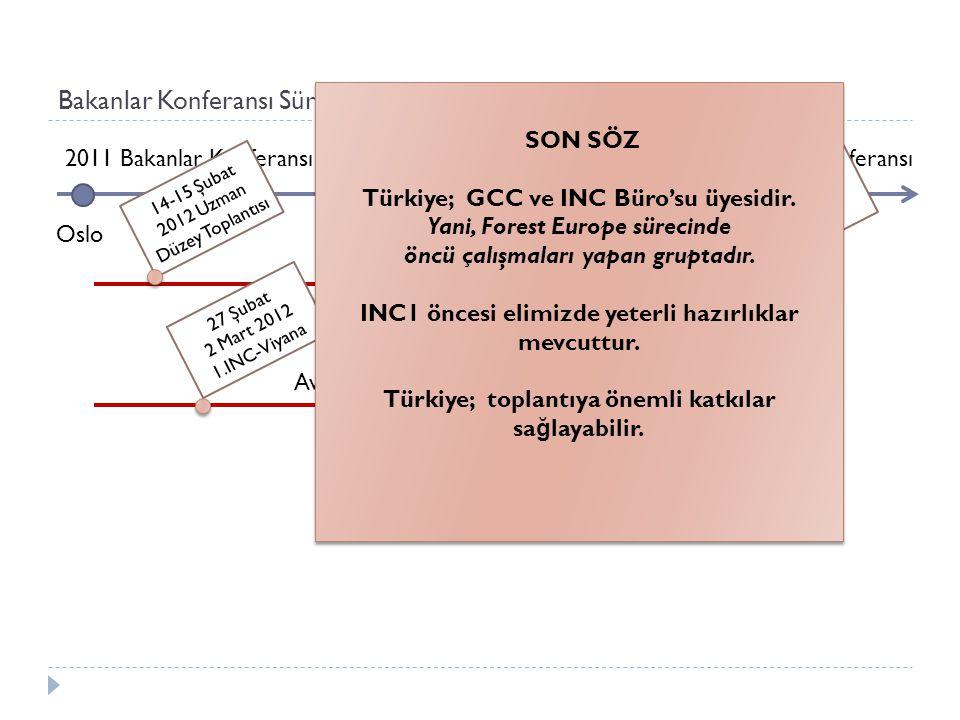 Bakanlar Konferansı Süreci 2011 Bakanlar Konferansı 2013 Bakanlar Konferansı Oslo Bakanlar Konferansı Faaliyetleri Avrupa Orman Anlaşması Müzakereleri 14-15 Şubat 2012 Uzman Düzey Toplantısı 2012 Sonu Uzman Düzey Toplantısı 2012 Ortası Uzman Düzey Toplantısı 27 Şubat 2 Mart 2012 1.INC-Viyana SON SÖZ Türkiye; GCC ve INC Büro'su üyesidir.