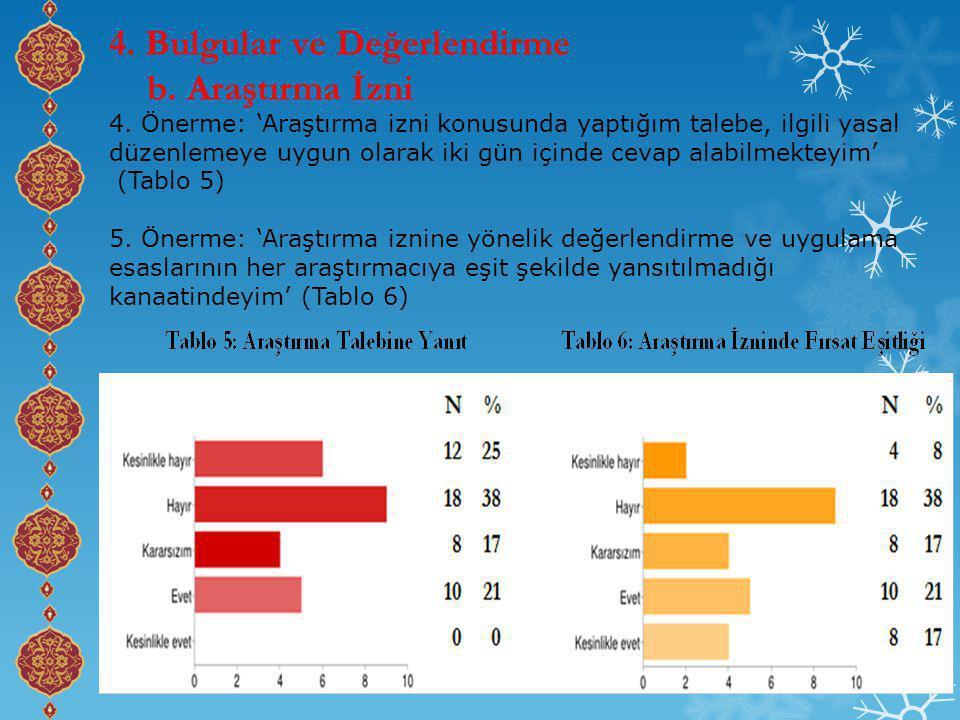 4.Bulgular ve Değerlendirme b. Araştırma İzni 4.