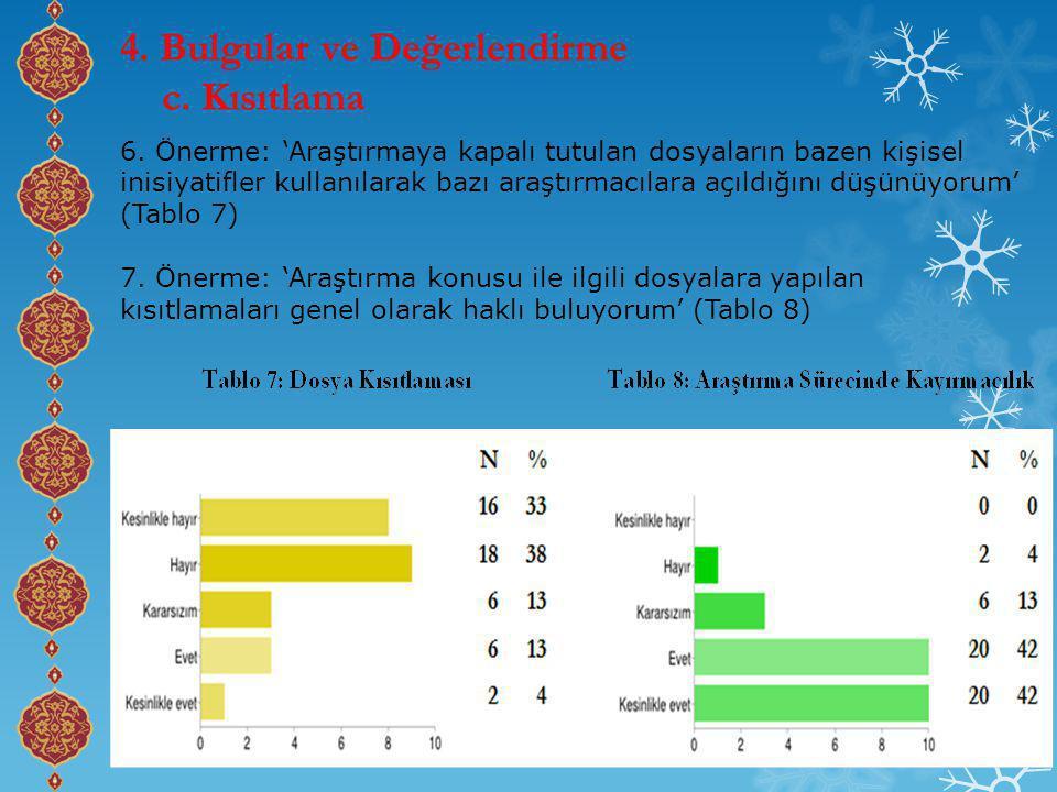 4.Bulgular ve Değerlendirme c. Kısıtlama 6.