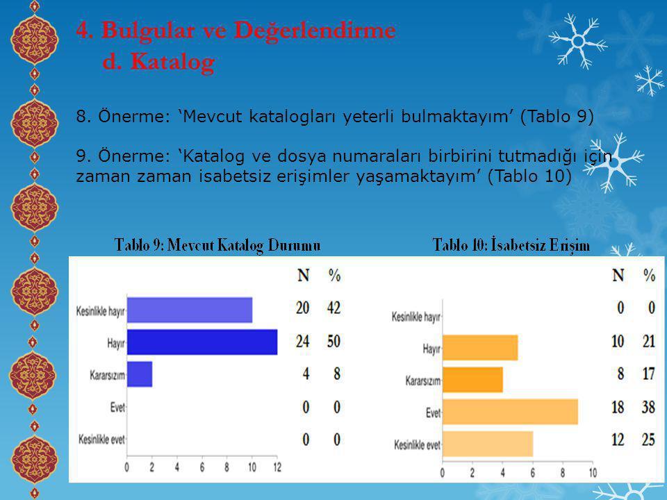 4.Bulgular ve Değerlendirme d. Katalog 8.