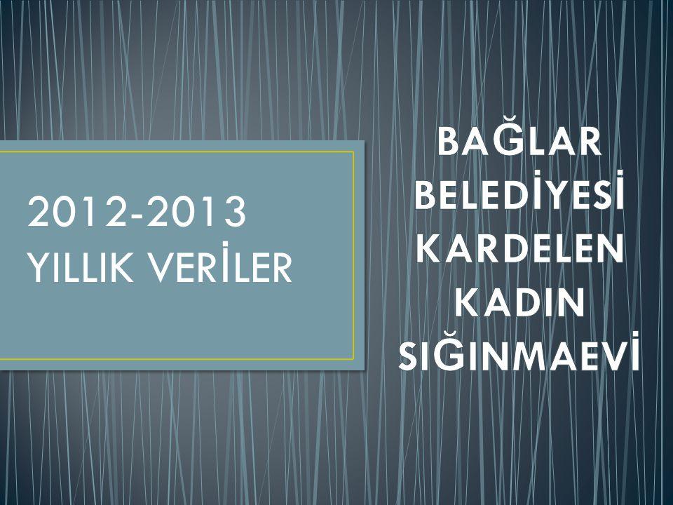 2012-2013 YILLIK VER İ LER