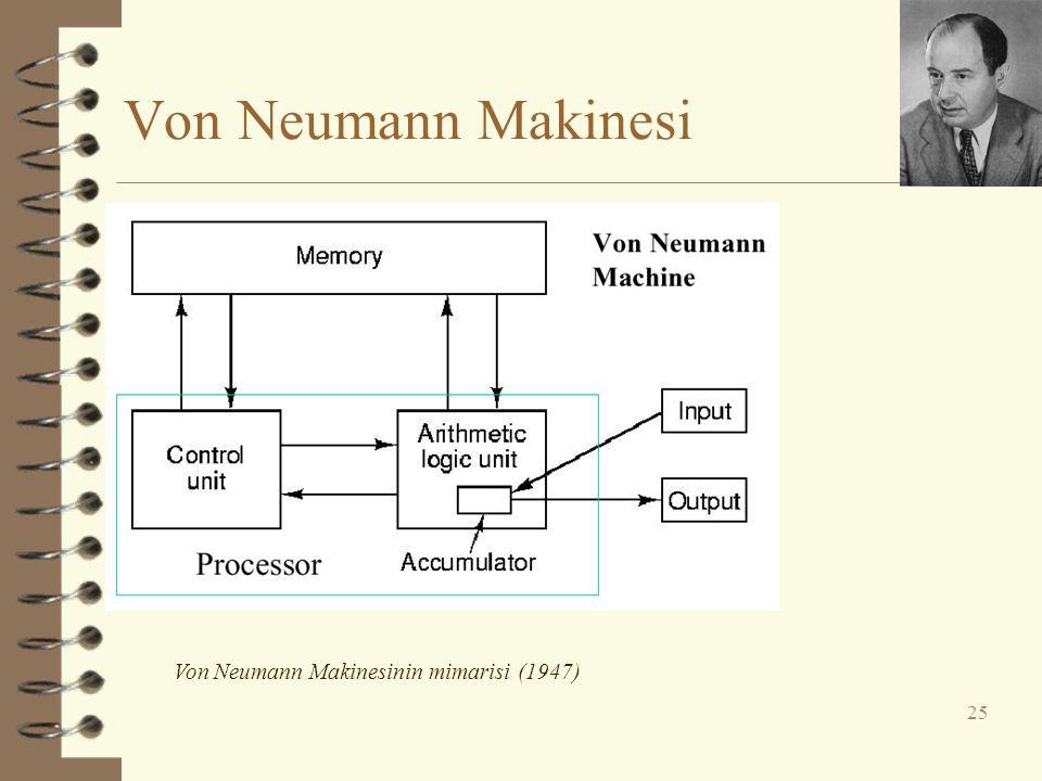 Von Neumann Makinesi 25 Von Neumann Makinesinin mimarisi (1947)