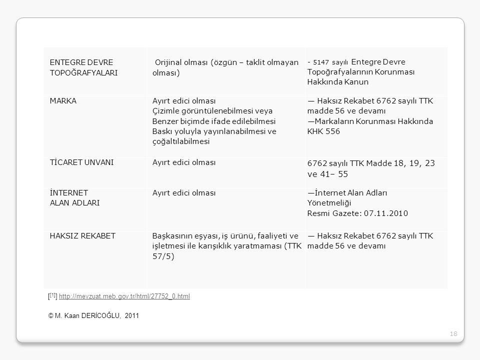 18 ENTEGRE DEVRE TOPOĞRAFYALARI Orijinal olması (özgün – taklit olmayan olması) - 5147 sayılı Entegre Devre Topoğrafyalarının Korunması Hakkında Kanun