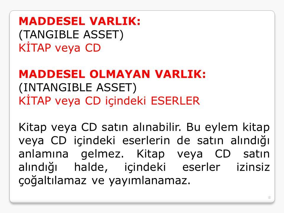 MADDESEL VARLIK: (TANGIBLE ASSET) KİTAP veya CD MADDESEL OLMAYAN VARLIK: (INTANGIBLE ASSET) KİTAP veya CD içindeki ESERLER Kitap veya CD satın alınabi