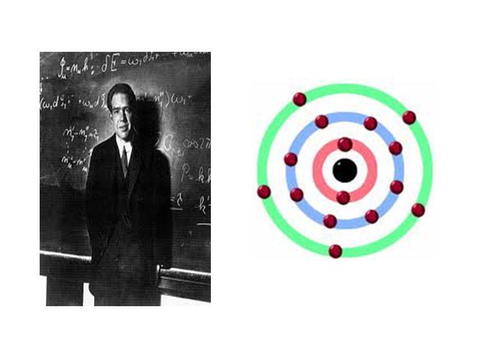 ELEKTRON BULUTU MODELİ : - Gerçeğe en yakın atom modelidir.