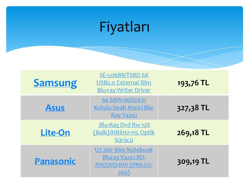 Fiyatları Samsung SE-506BB/TSBD 6X USB2.0 External Slim Blu-ray Writer Driver 193,76 TL Asus 6x SBW-06D2X-U Kutulu Siyah Harici Blu- Ray Yazıcı 327,38