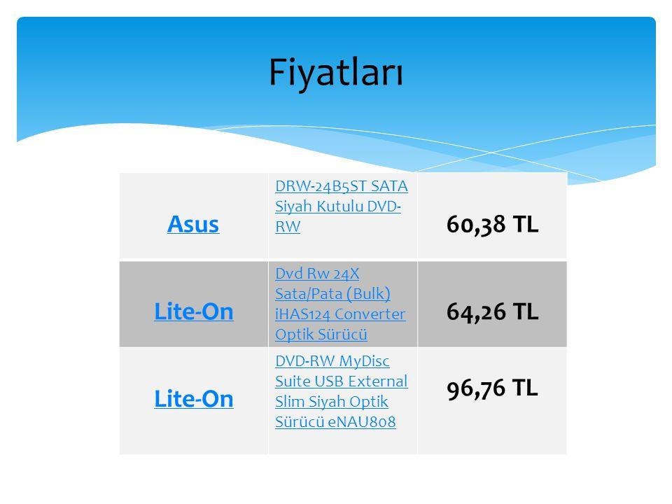 Fiyatları Asus DRW-24B5ST SATA Siyah Kutulu DVD- RW 60,38 TL Lite-On Dvd Rw 24X Sata/Pata (Bulk) iHAS124 Converter Optik Sürücü 64,26 TL Lite-On DVD-R