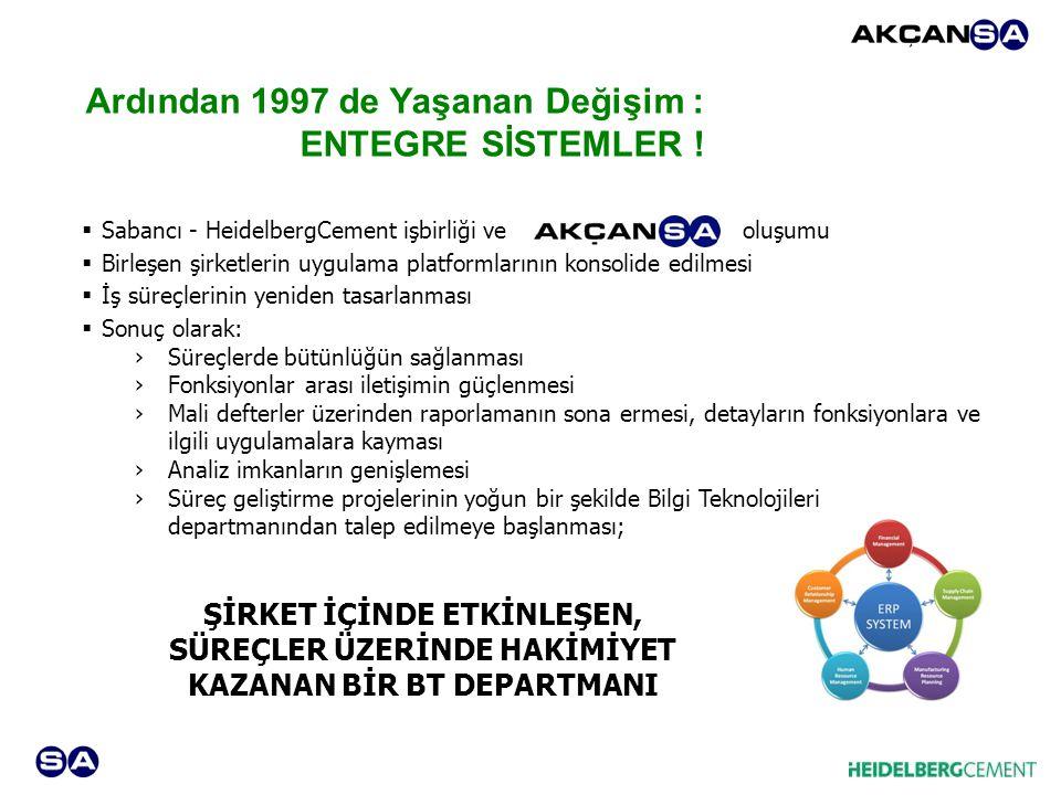 Ardından 1997 de Yaşanan Değişim : ENTEGRE SİSTEMLER .