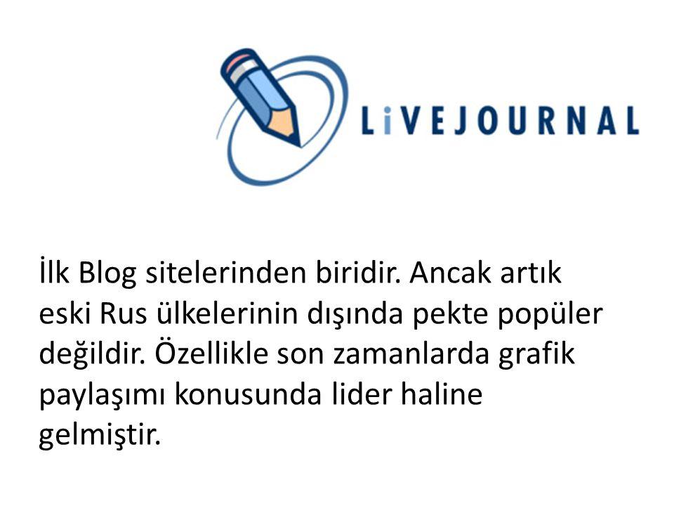 İlk Blog sitelerinden biridir. Ancak artık eski Rus ülkelerinin dışında pekte popüler değildir. Özellikle son zamanlarda grafik paylaşımı konusunda li