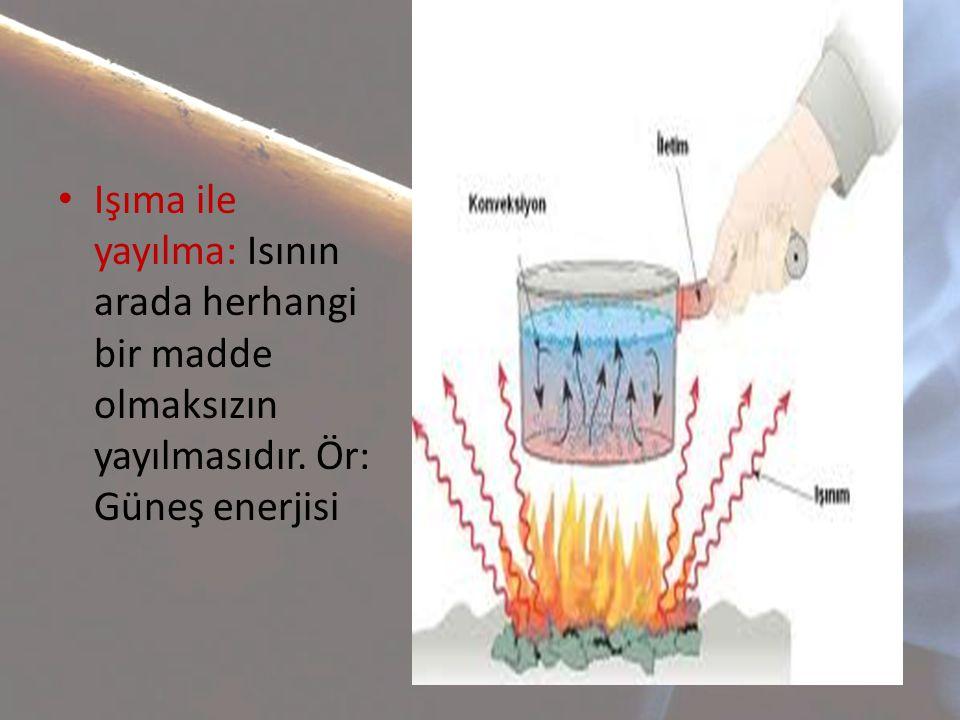 • Işıma ile yayılma: Isının arada herhangi bir madde olmaksızın yayılmasıdır. Ör: Güneş enerjisi