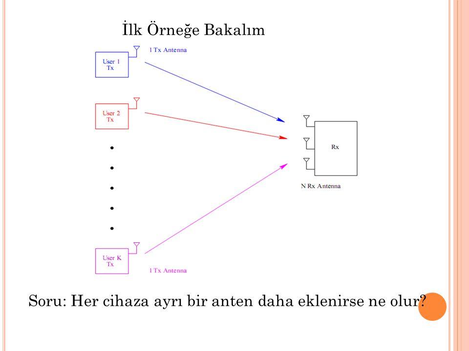 İlk Örneğe Bakalım Soru: Her cihaza ayrı bir anten daha eklenirse ne olur?