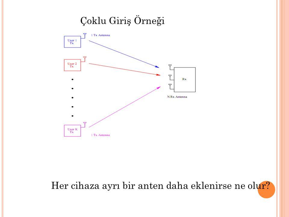 Çoklu Giriş Örneği Her cihaza ayrı bir anten daha eklenirse ne olur.