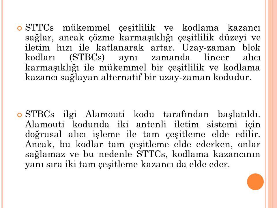 STTCs mükemmel çeşitlilik ve kodlama kazancı sağlar, ancak çözme karmaşıklığı çeşitlilik düzeyi ve iletim hızı ile katlanarak artar. Uzay-zaman blok k